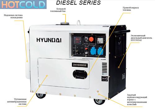 Дизельная электростанция Hyundai