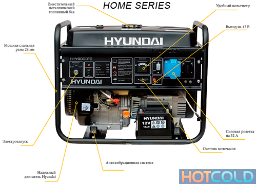Бензиновая электростанция Hyundai