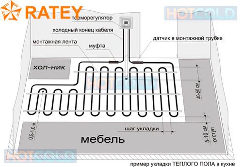 Система тёплого пола RATEY