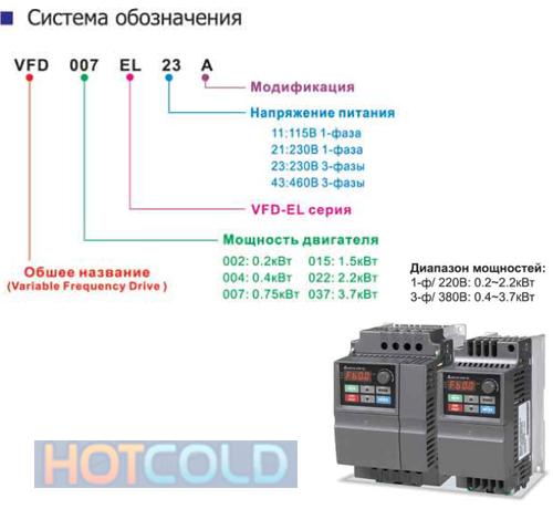 Преобразователь частоты Delta Electronics