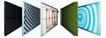 Кондиционер сплит EWT Clima система фильтрации