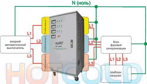 Генератор бензиновый damask генератор