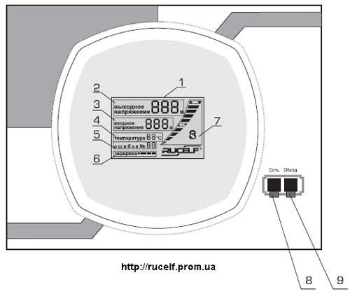 RUCELF SDF-II-12000-L