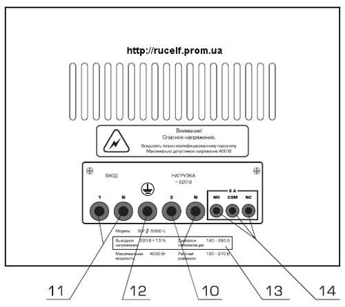 sdf-2-10000-zad-panel_0.jpg